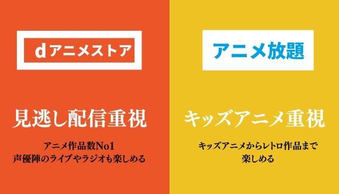 dアニメストア/アニメ放題
